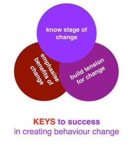 doppelt-keys_success
